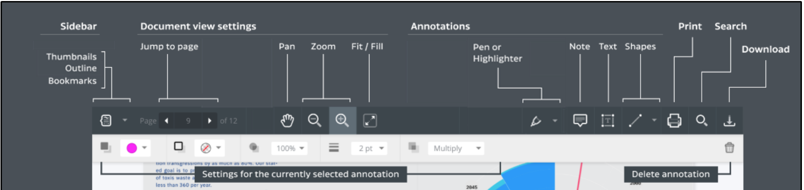 Screenshot of labeled annotation features from the above list